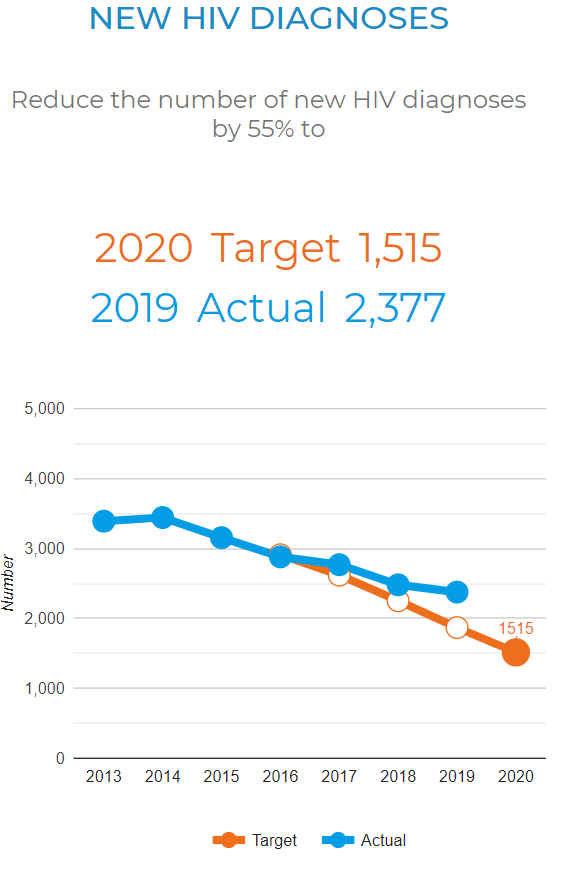 2019 ete new dx metric